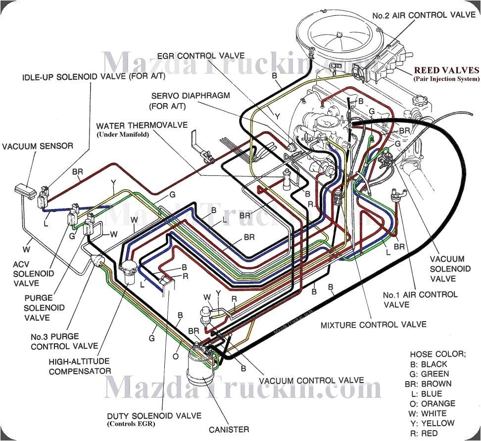 1987 mazda engine parts diagram wiring diagram for you 1990 mazda b2200 engine diagram wiring diagram