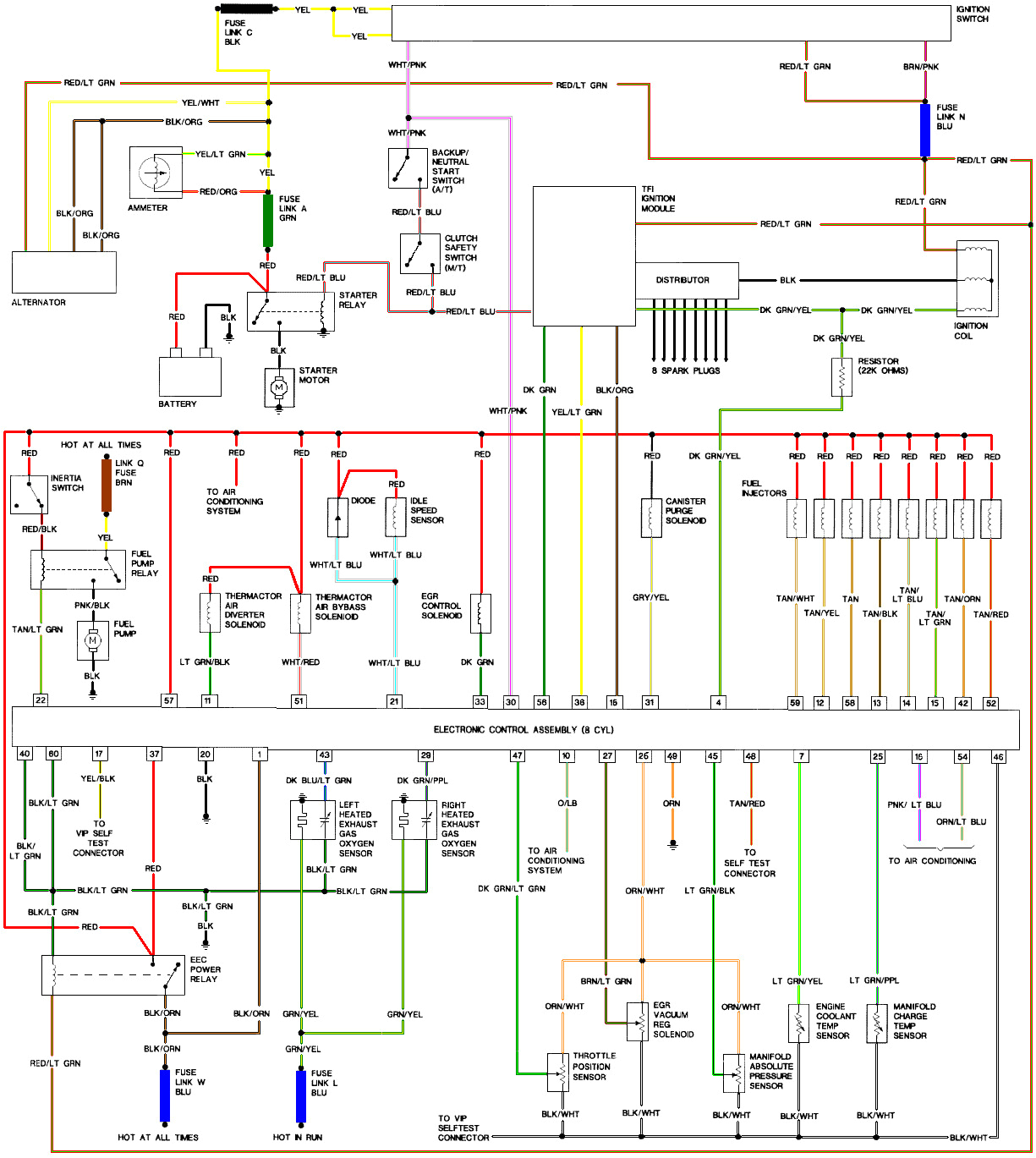 1987 Mustang Wiring Diagram 87 Mustang 5 0 Wiring Diagram Wiring Diagram Compilation