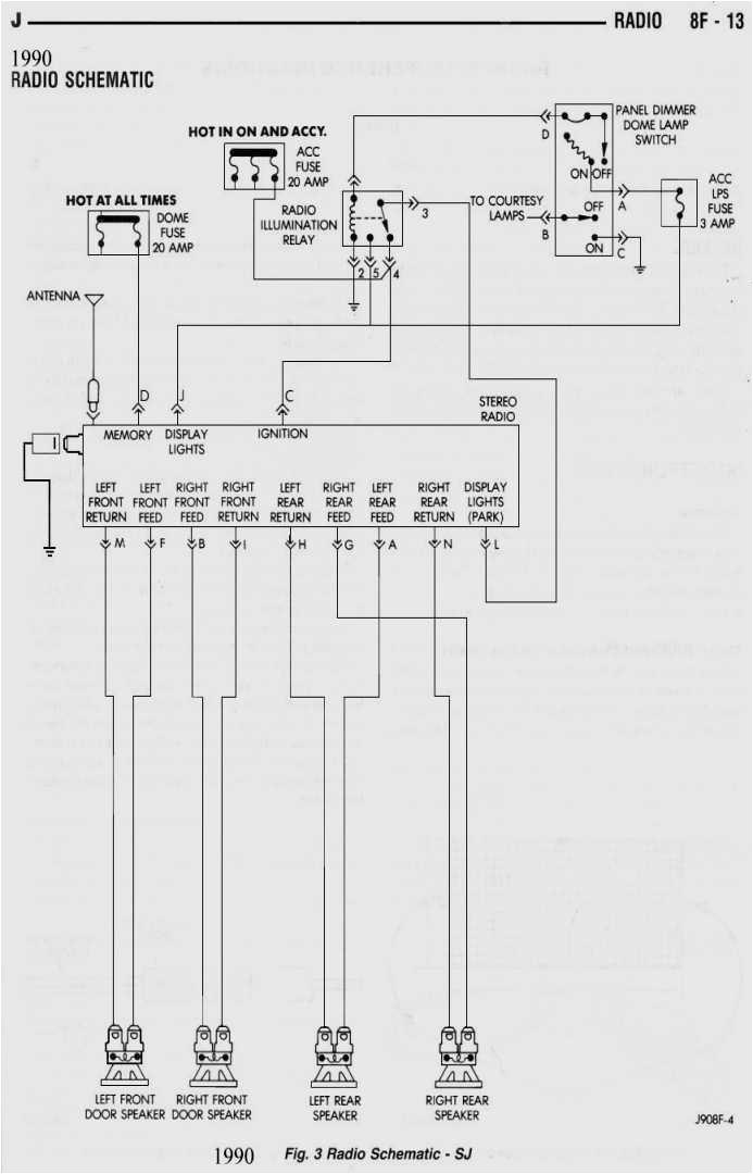 1990 jeep cherokee radio wiring diagram 1999 jeep grand cherokee