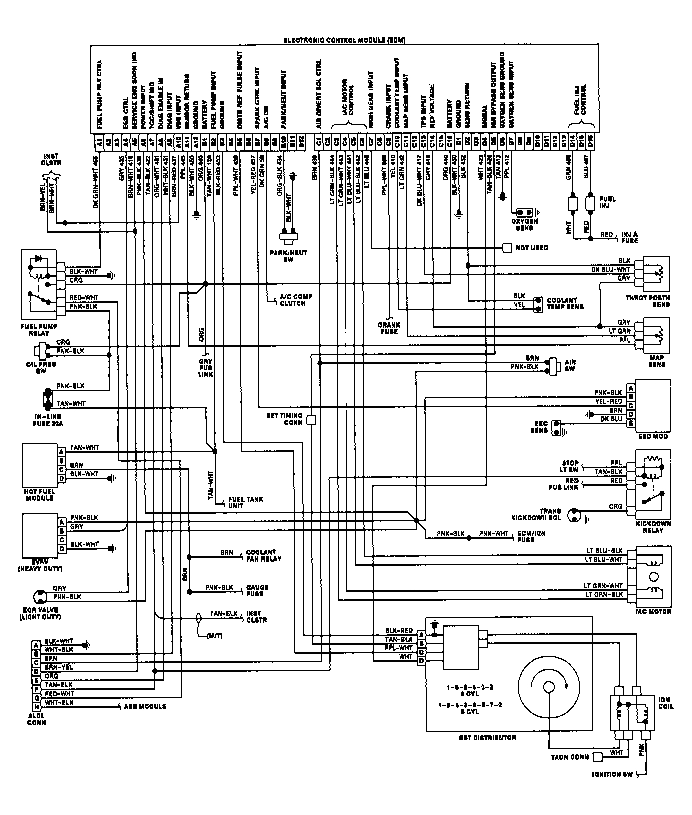 chevy k1500 wiring diagram wiring diagram databasei need a wiring schematic for a chevy c k