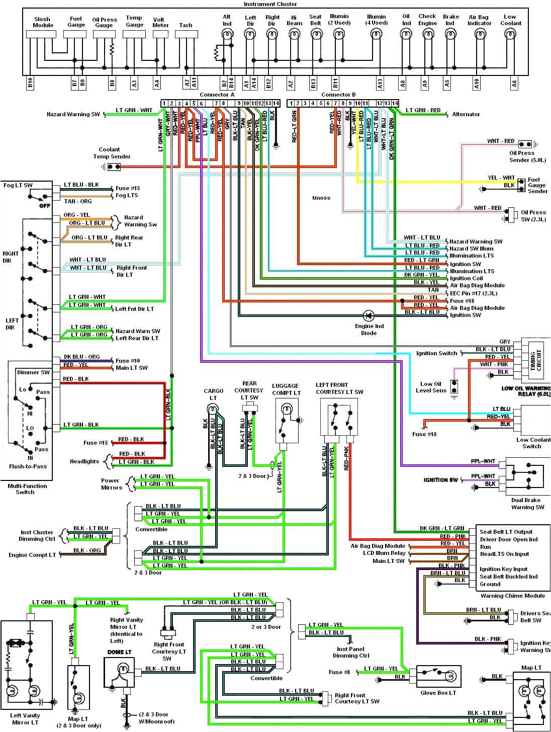 1976 mustang wiring diagram wiring diagram toolbox 1976 mustang dash wiring diagram