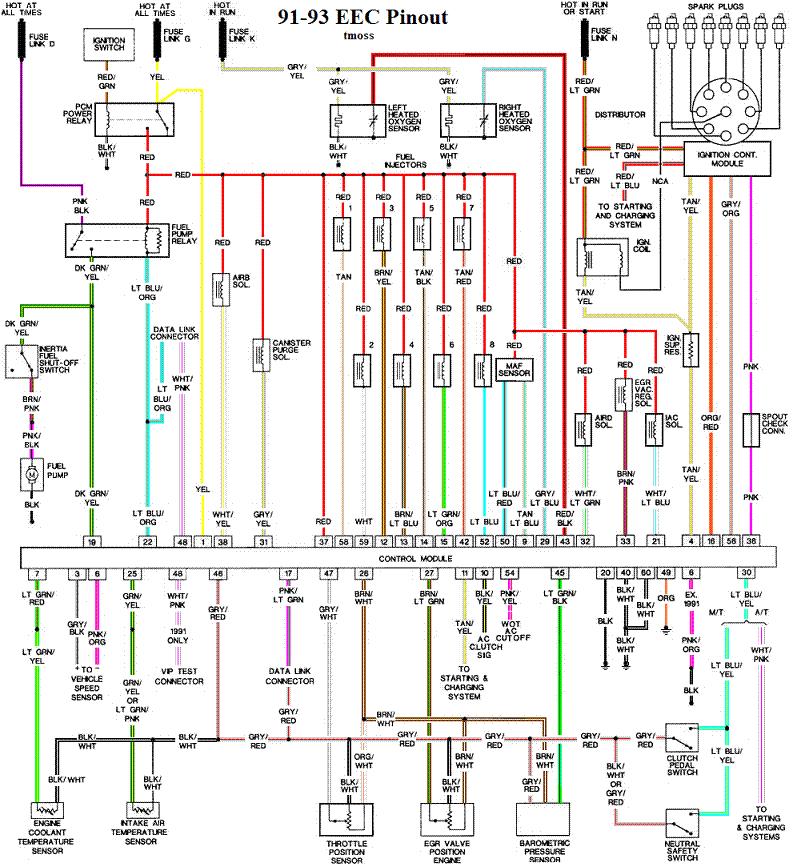 91 mustang wiring diagram