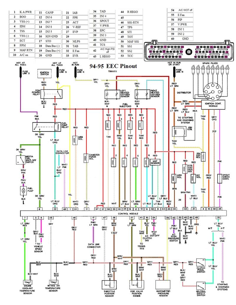 1991 Mustang Wiring Diagram 91 Mustang Wiring Diagram Wiring Diagrams