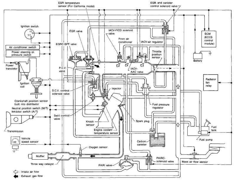 240sx wiring diagram wiring diagram sch 91 240sx smj wire diagram