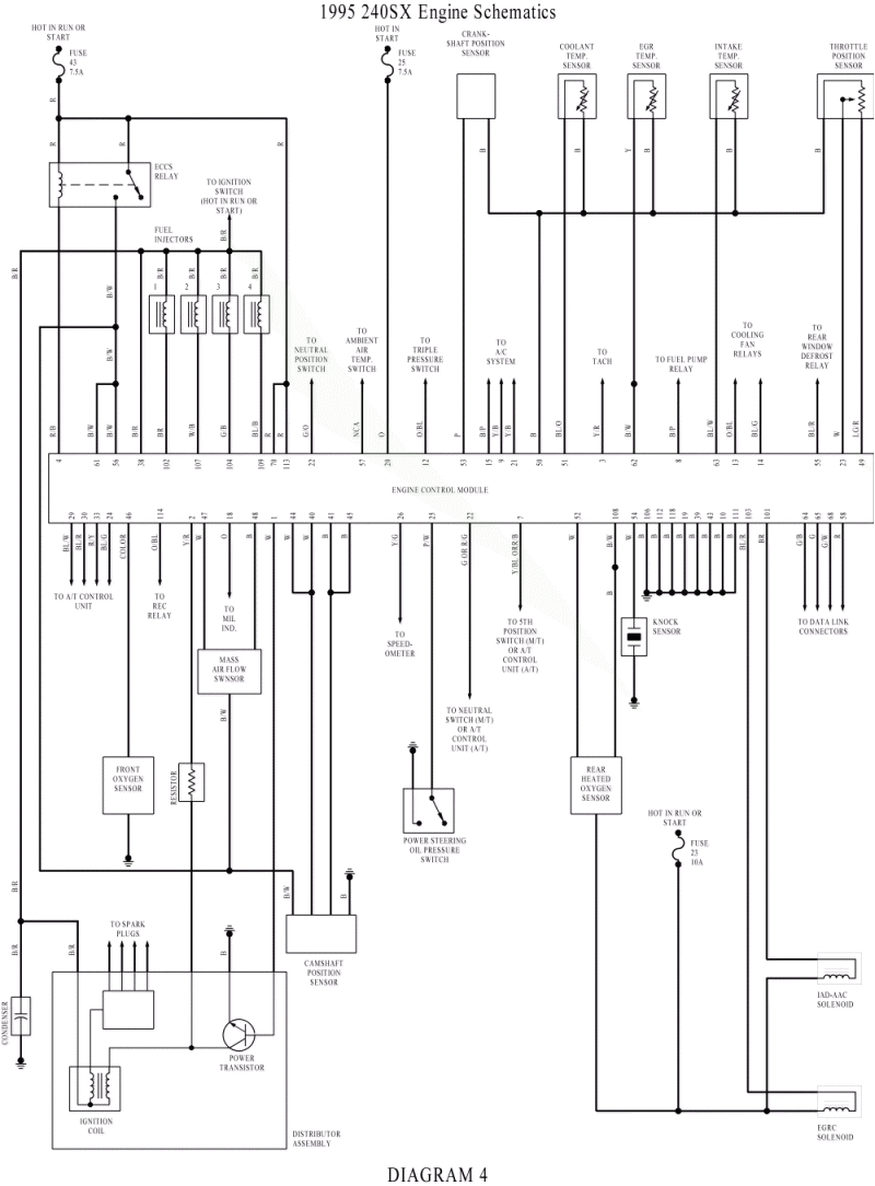 ka24de engine wiring harness front wiring diagram user 91 nissan 240sx wiring diagrams free download diagram