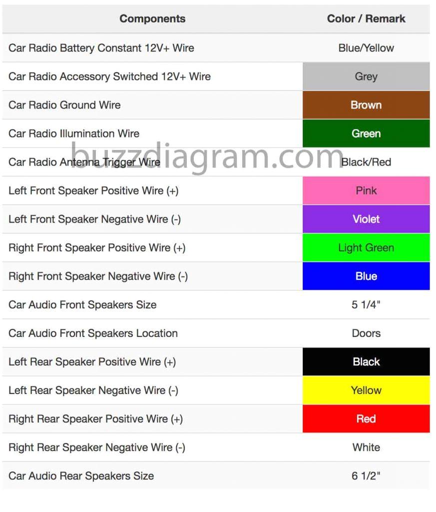 1992 toyota Camry Radio Wiring Diagram Previa Radio Wiring Wiring Diagram Article Review