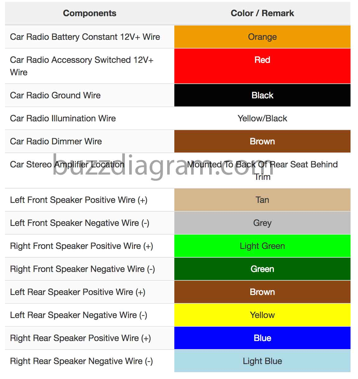 cadillac radio wiring harness wiring diagram fascinating 2006 cadillac cts radio wiring diagram cadillac deville audio