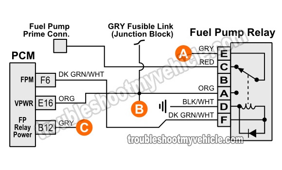 gm fuel pressure diagram wiring diagram blog diagram gmc truck vacuum diagram fuel pump relay 2006 harley davidson