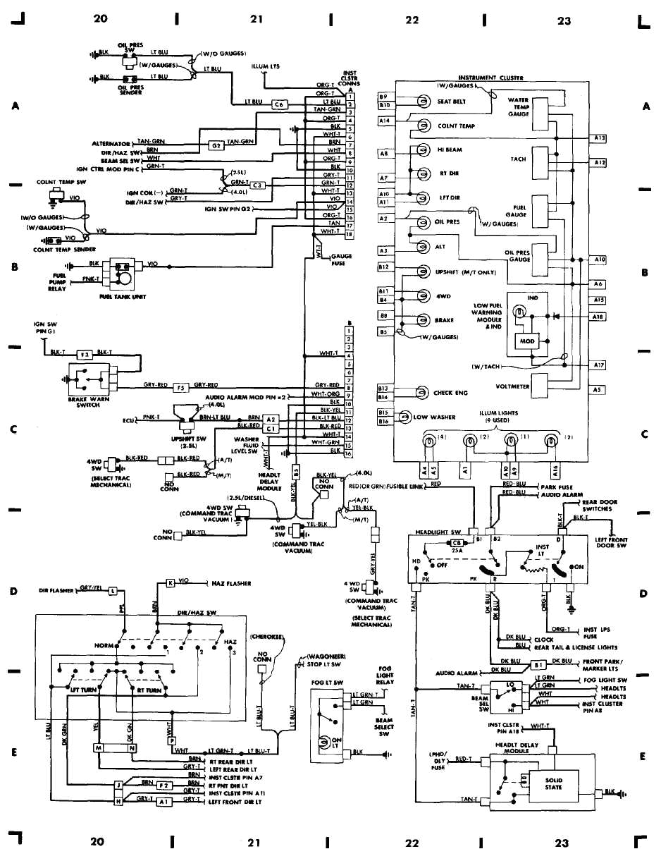 98 jeep cherokee ignition switch wiring wiring diagram new 93 jeep cherokee fuse box diagram 1993 jeep cherokee fuse diagram