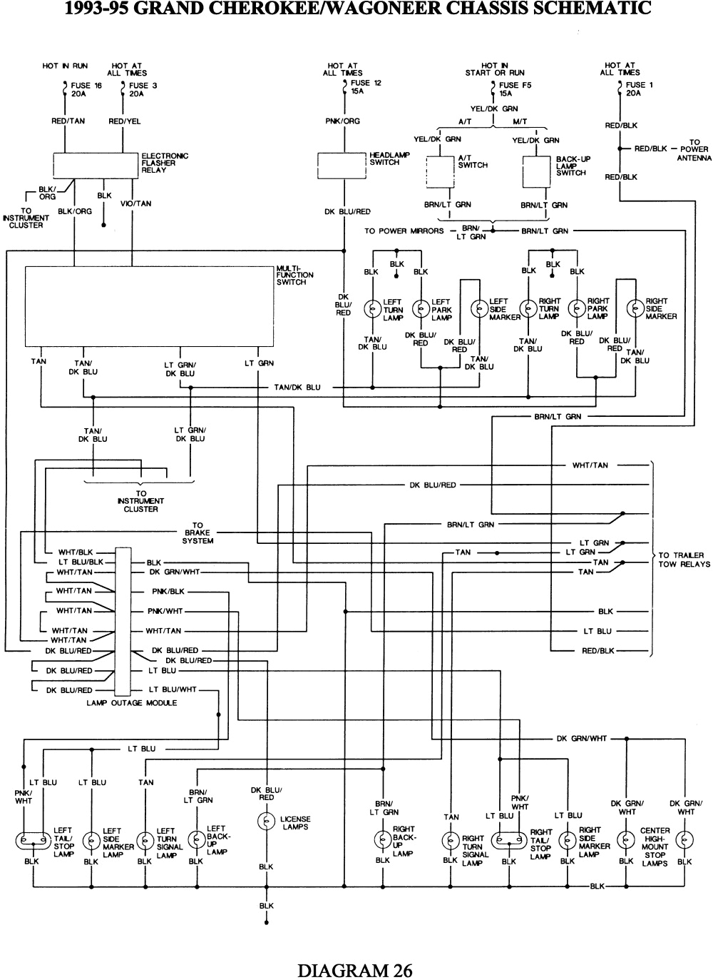 dimmer switch 2001 jeep cherokee engine diagram wiring diagram mega 1196 jeep cherokee dash wiring wiring