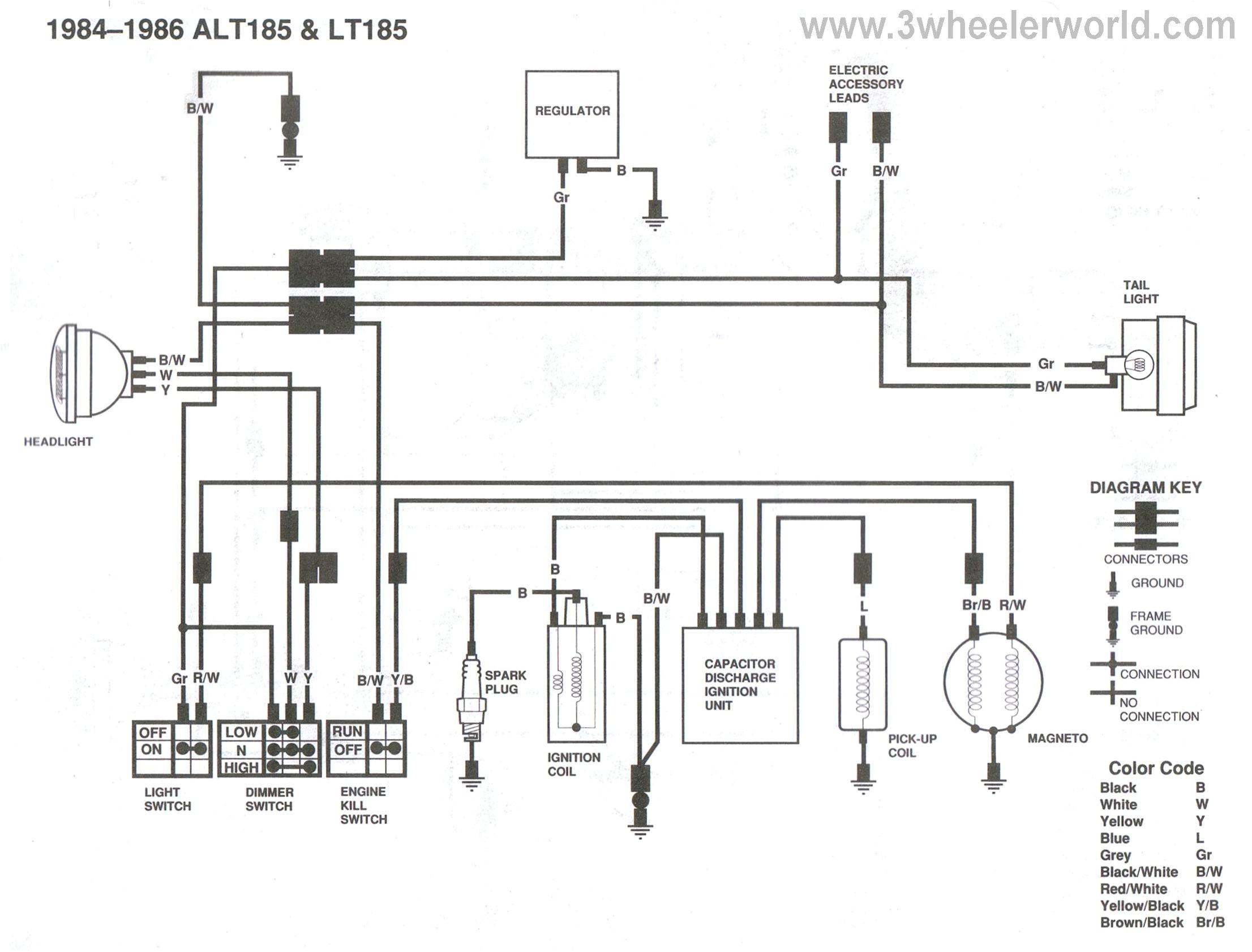 lt80 wiring diagram wiring diagramsuzuki eiger 400 4x4 wiring diagram wiring diagram centresuzuki eiger 400 wiring