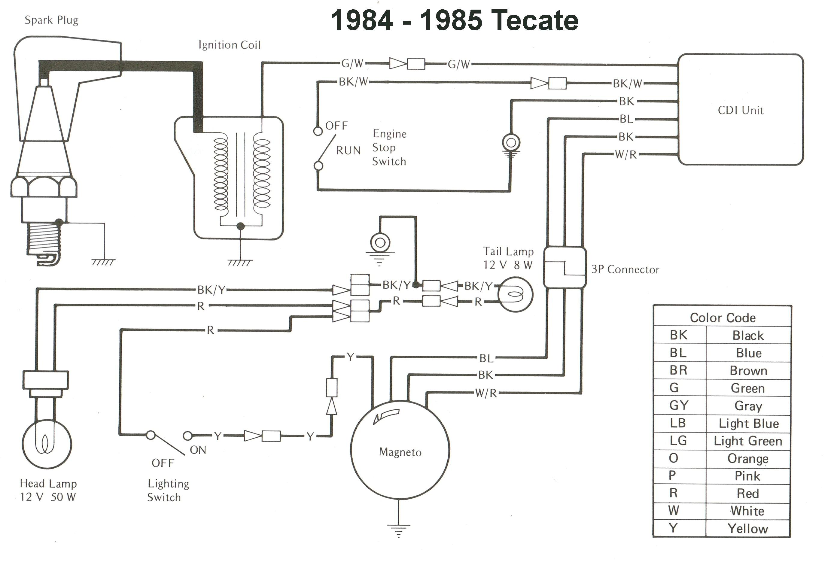 kx 500 wiring diagram wiring diagram sheet kawasaki 250 mojave wiring diagram wiring diagram sheet kx