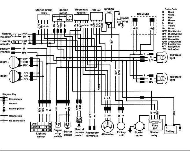 1993 kawasaki bayou klf 220 kawasaki atv forumhere u0027s a wiring diagram not your year