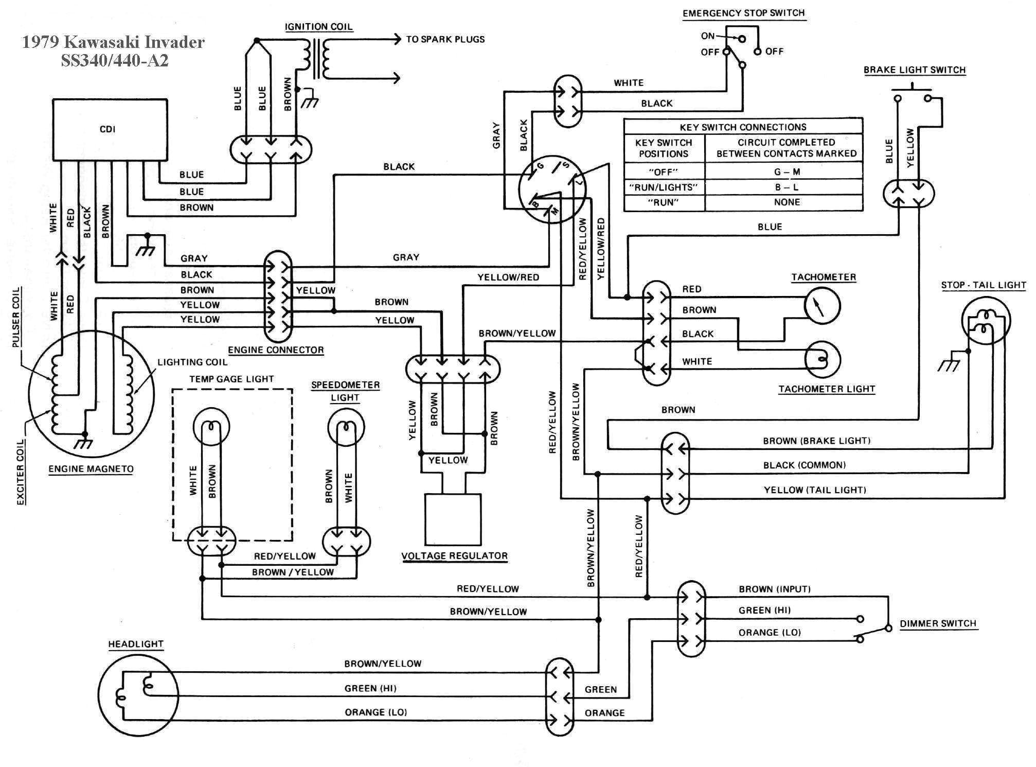 1993 Kawasaki Bayou 300 4×4 Wiring Diagram Wiring Diagram Kawasaki Bayou 300 Wiring Diagram