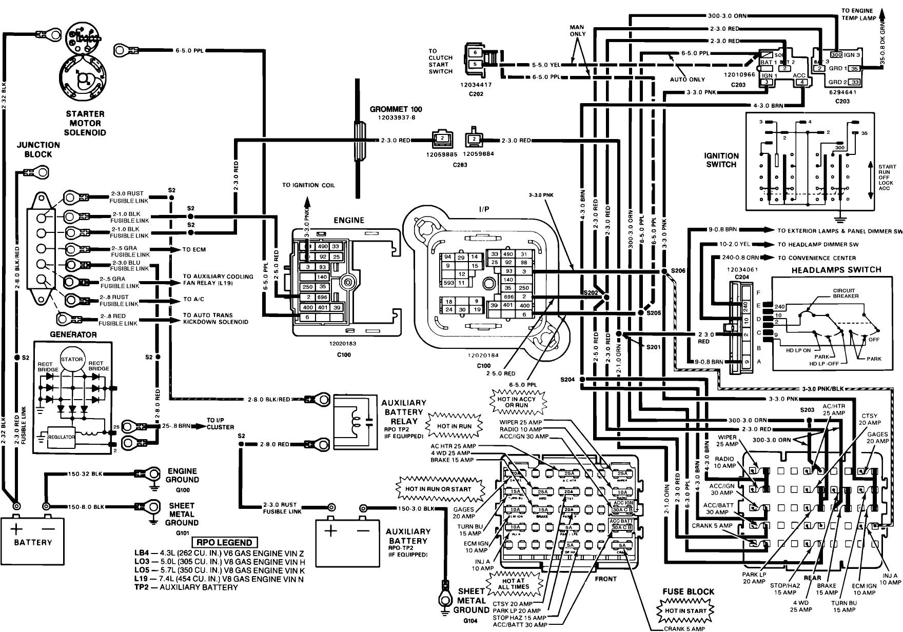 free gmc wiring diagrams data diagram schematic gmc wiring diagrams free free gmc wiring diagrams