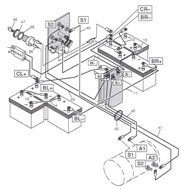 1987 ez go wiring diagram wiring diagram database 1987 ezgo marathon wiring diagram 1987 ez go
