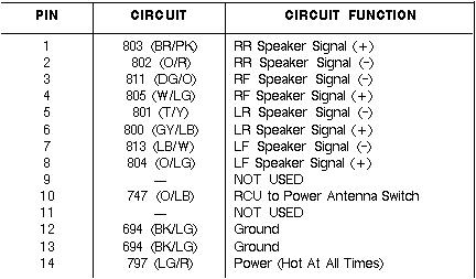 1996 ford explorer radio wiring diagram data diagram schematic 1996 ford explorer starter wiring diagram 1996
