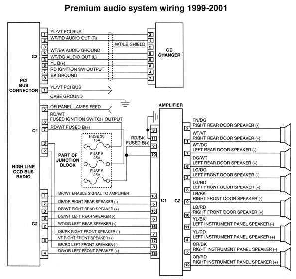 jeep grand cherokee wj stereo system wiring diagrams 2001 jeep grand cherokee infinity amplifier wiring diagram 2001 jeep grand cherokee amp wiring diagram