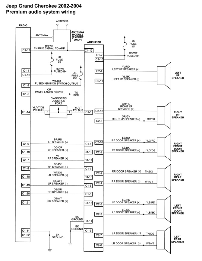 1994 Jeep Cherokee Stereo Wiring Diagram 2001 Jeep Grand Cherokee Amp Wiring Diagram Wiring Diagrams Konsult
