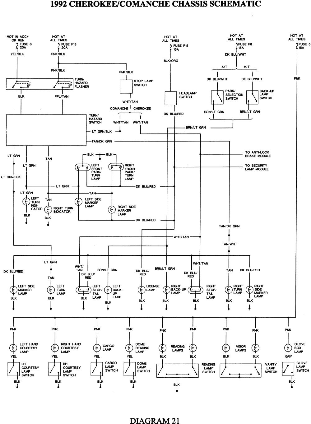 repair guides wiring diagrams see figures 1 through 50 jeep cherokee wiring diagram 2000 jeep xj wiring diagram