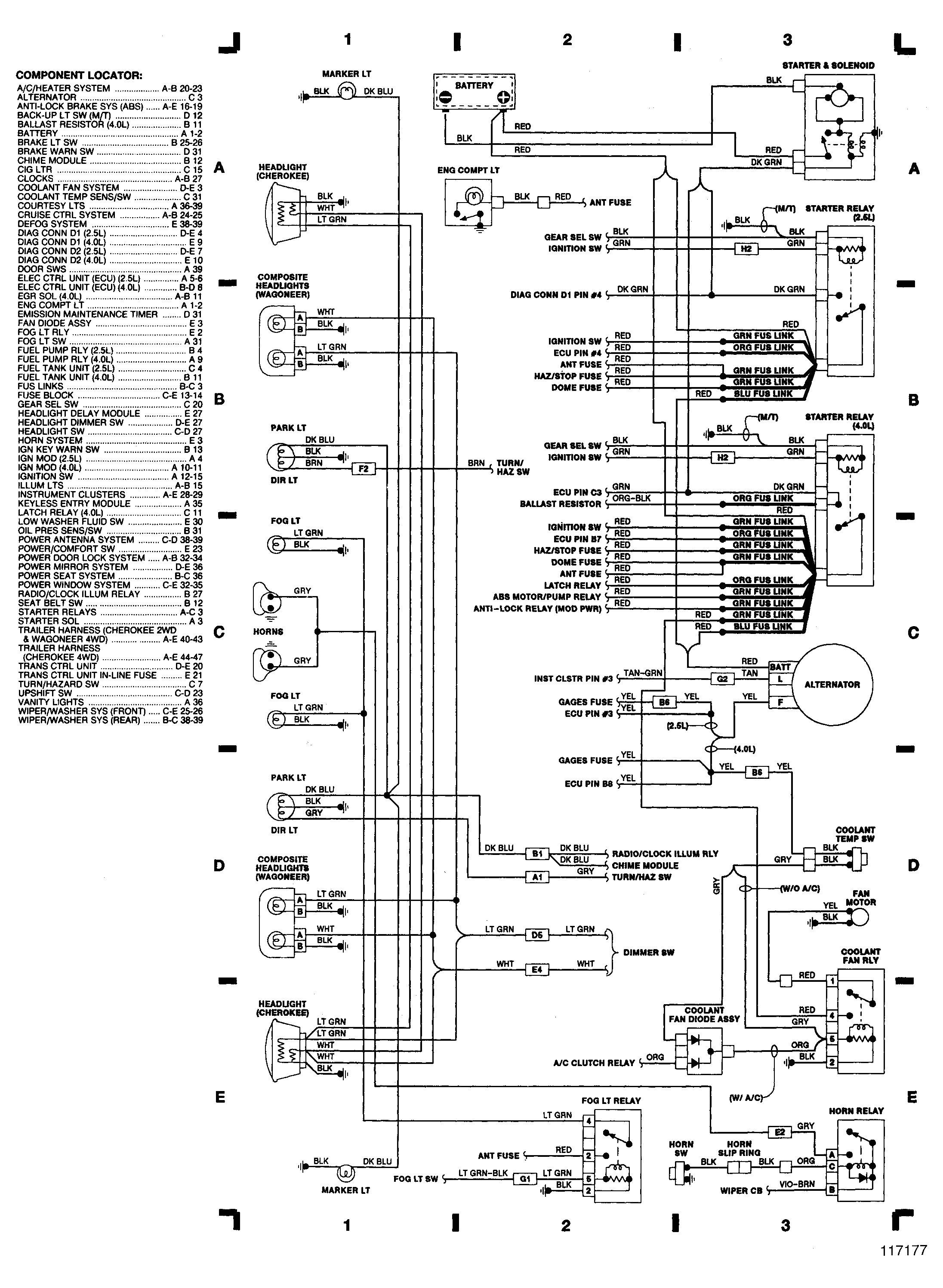 1994 Jeep Cherokee Wiring Diagram Laredo Wiring Diagram Wiring Diagram Img
