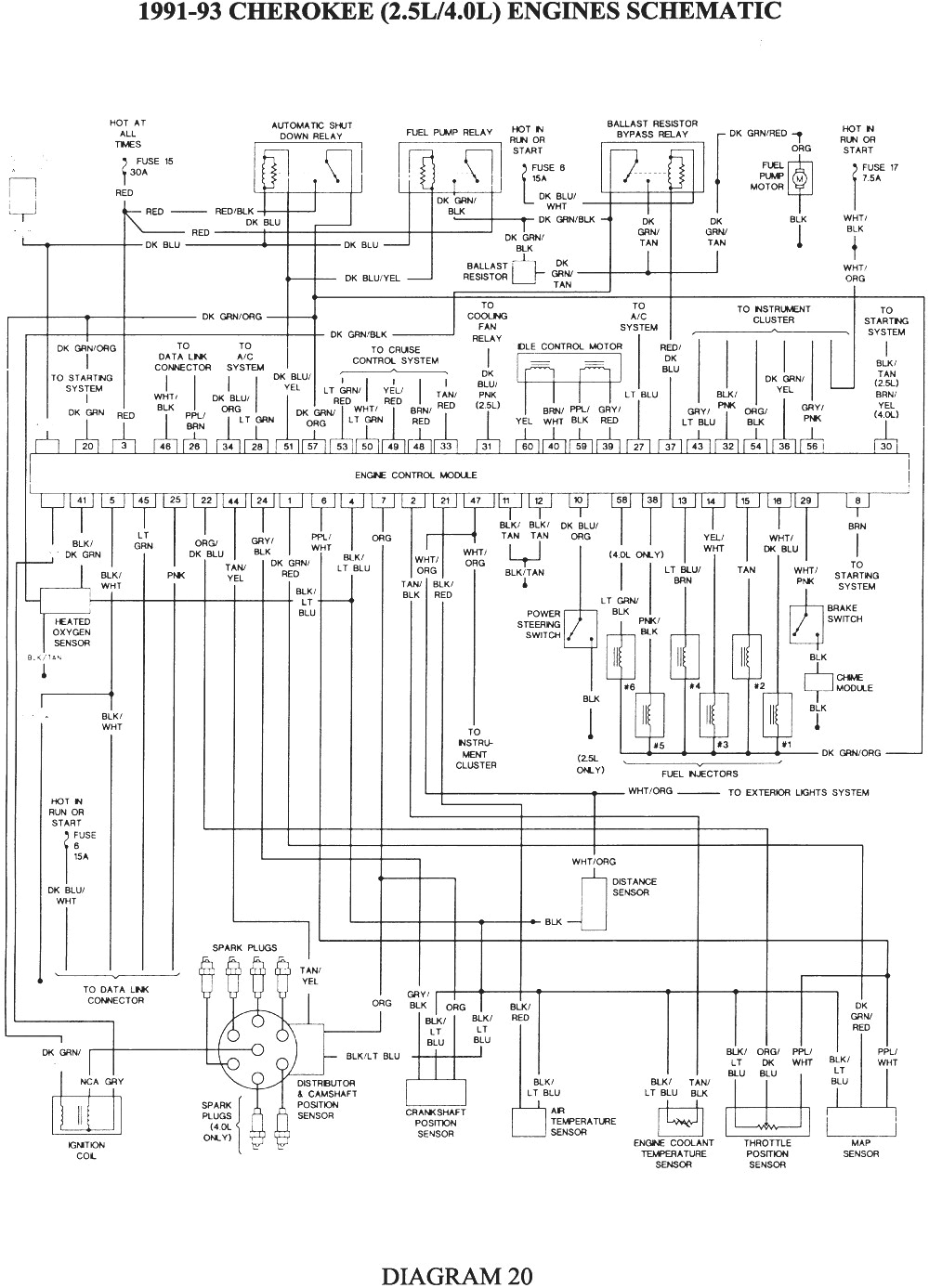 wire diagram jeep cherokee wiring diagram for youwire diagram for jeep cherokee data diagram schematic wiring