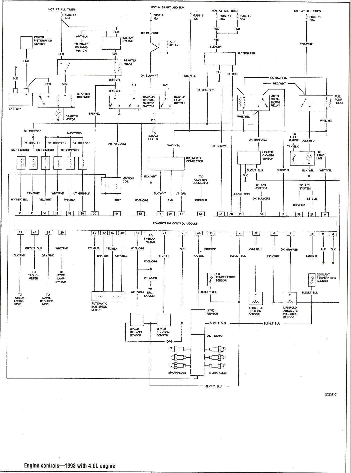 93 jeep wiring diagram wiring diagram 1993 jeep wrangler distributor wiring