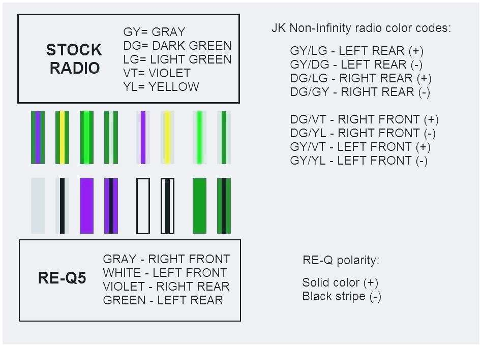 2007 jeep wrangler radio wiring diagram wiring diagram blogjeep jk radio wiring harness library wiring diagram