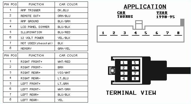 ford taurus radio wiring diagram windstar wiring diagram list 2008 ford taurus radio wiring diagram 1995