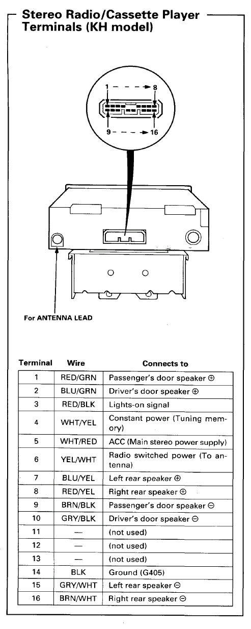 94 accord radio wiring diagram cant find the right one honda techre 94 accord radio wiring