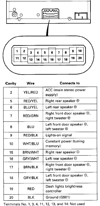 honda civic headlight diagram routenew mx tl diagram honda civic radiator fan relay location 2001 honda civic knock