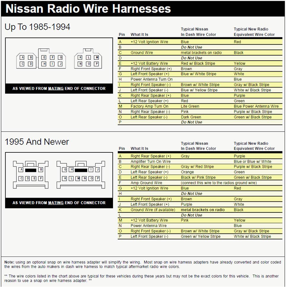 1995 nissan stereo wiring diagram wiring diagrams valuenissan pickup stereo wiring diagram wiring diagram sample 1995