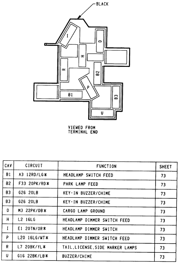 dodge ram headlight switch wiring wiring diagram sheet 1996 dodge ram headlight switch wiring diagram 95