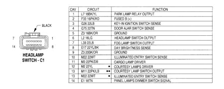 97 dodge ram headlight wiring diagram wiring diagram post 97 dodge ram headlight switch wiring diagram dodge ram headlight switch wiring