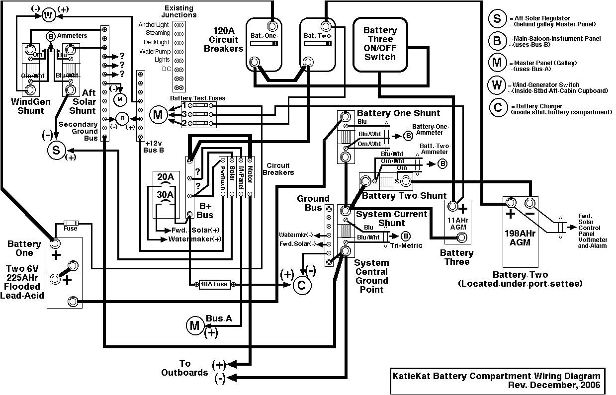 fleetwood wiring diagram wiring diagram datasource fleetwood wiring diagram motorhome 85 fleetwood southwind wiring schematic wiring
