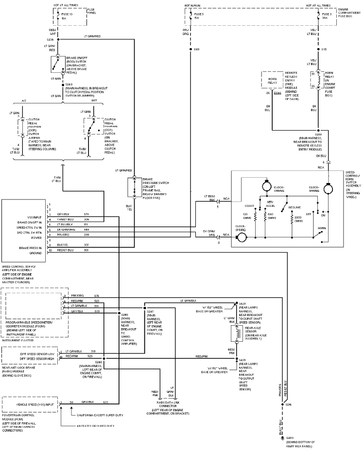 1996 ford f 350 wiring grounds wiring diagram inside 1996 ford f350 7 3 diesel wiring diagram 1996 ford f350 wiring diagram