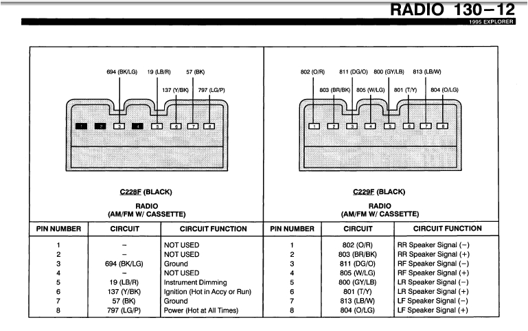 1995 ford explorer wiring wiring diagram split1995 ford explorer wiring wiring diagram het 1995 ford explorer
