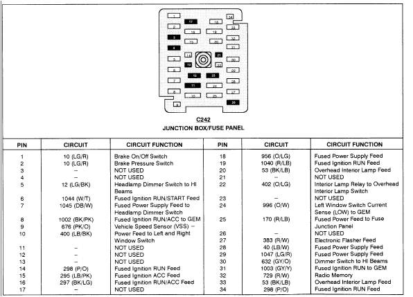 what does the 1997 ford expedition eddie bauer fuse diagram look like 97 expedition fuse diagram