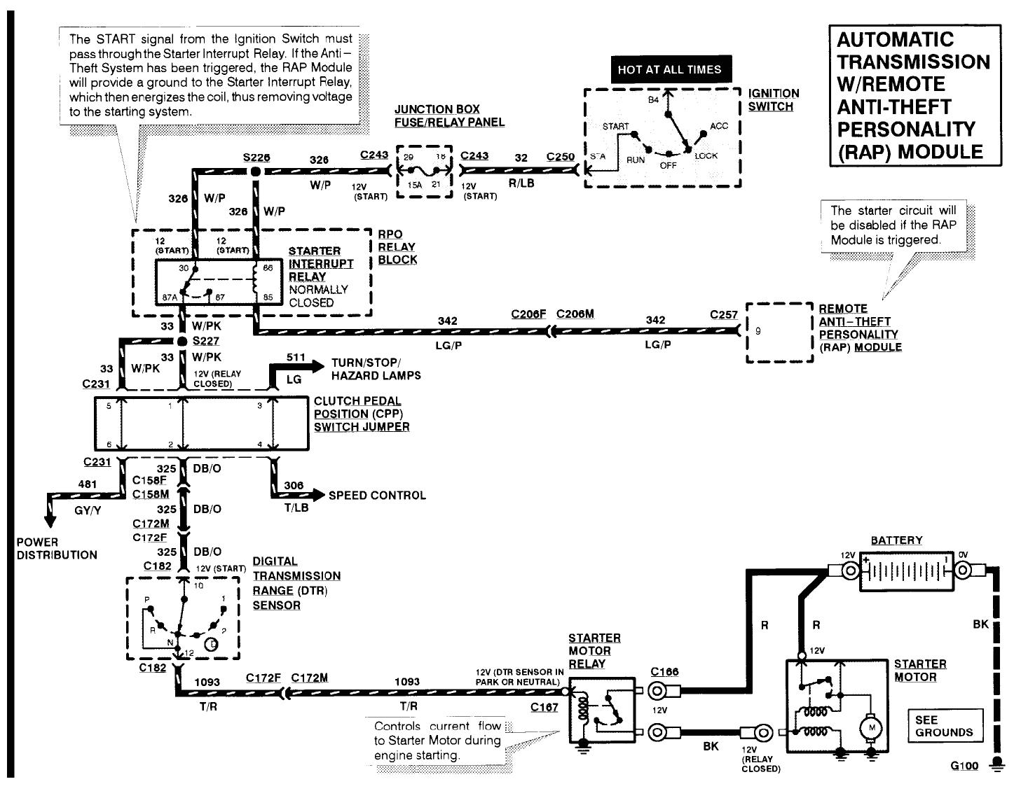 1997 f150 starter wiring diagram