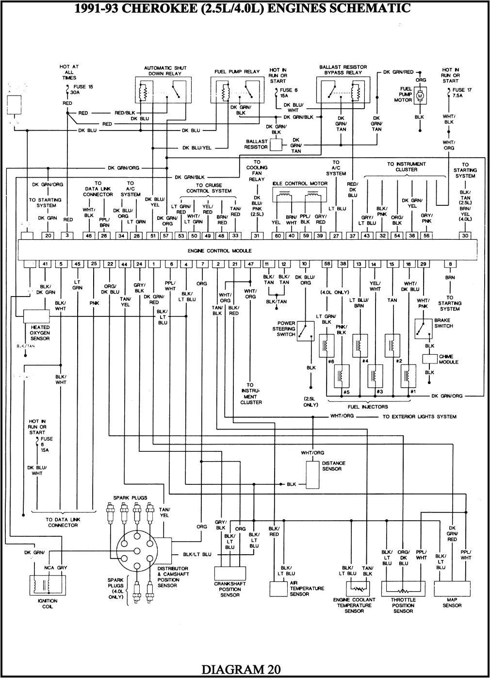1998 jeep wrangler wiring diagramrcrenos.com