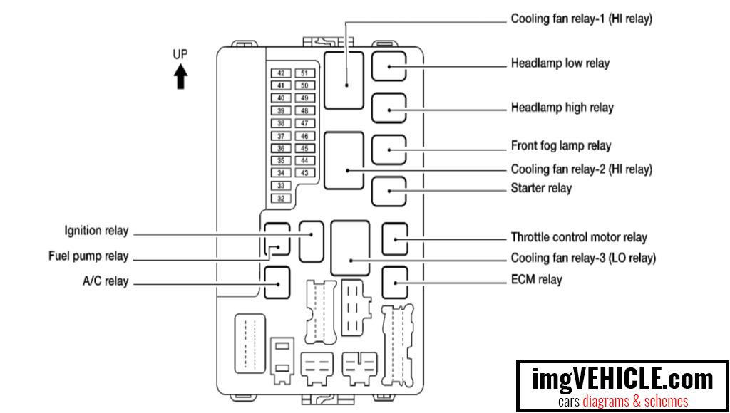 fuse box diagram for 2005 nissan altima wiring diagram inside nissan altima fuse box 2005 wiring