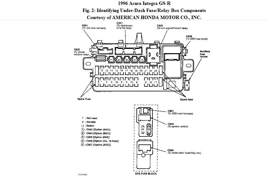 acura 2000 integra ls fuse box schema diagram database 2000 acura integra spark plug wire diagram 2000 acura integra wiring diagram