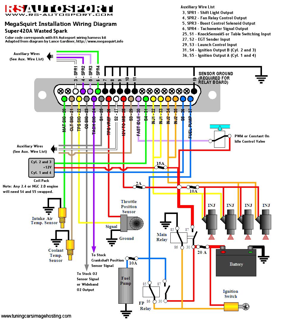 dodge neon engine wiring harness wiring diagram centre dodge neon engine wiring harness 98 neon engine