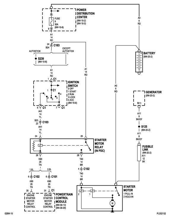 dodge neon ignition wiring diagram wiring diagram used 2003 dodge neon ignition wiring diagram dodge neon ignition wiring