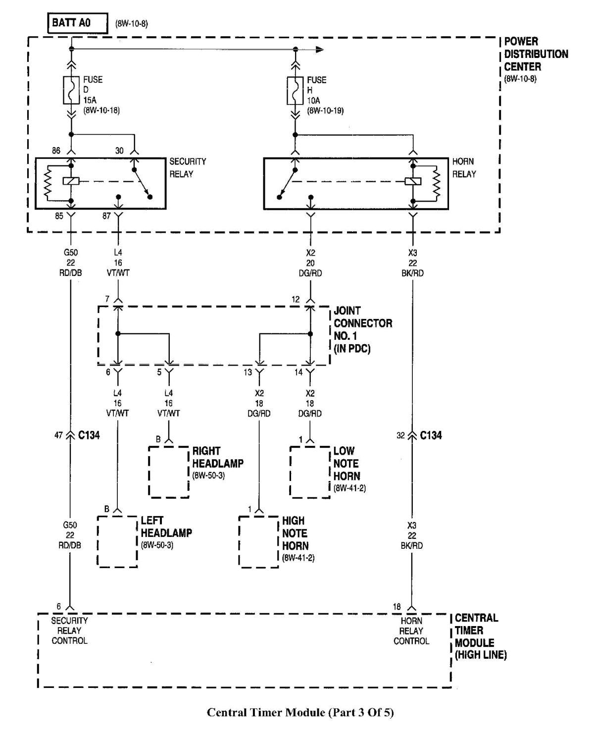 1998 dodge ram 2500 gas wiring diagram wiring diagram 1998 dodge ram 2500 gas wiring diagram