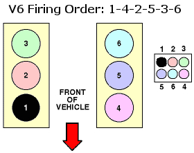 what is the firing order 93 ford explorer v6 4 0 1a7600c gif