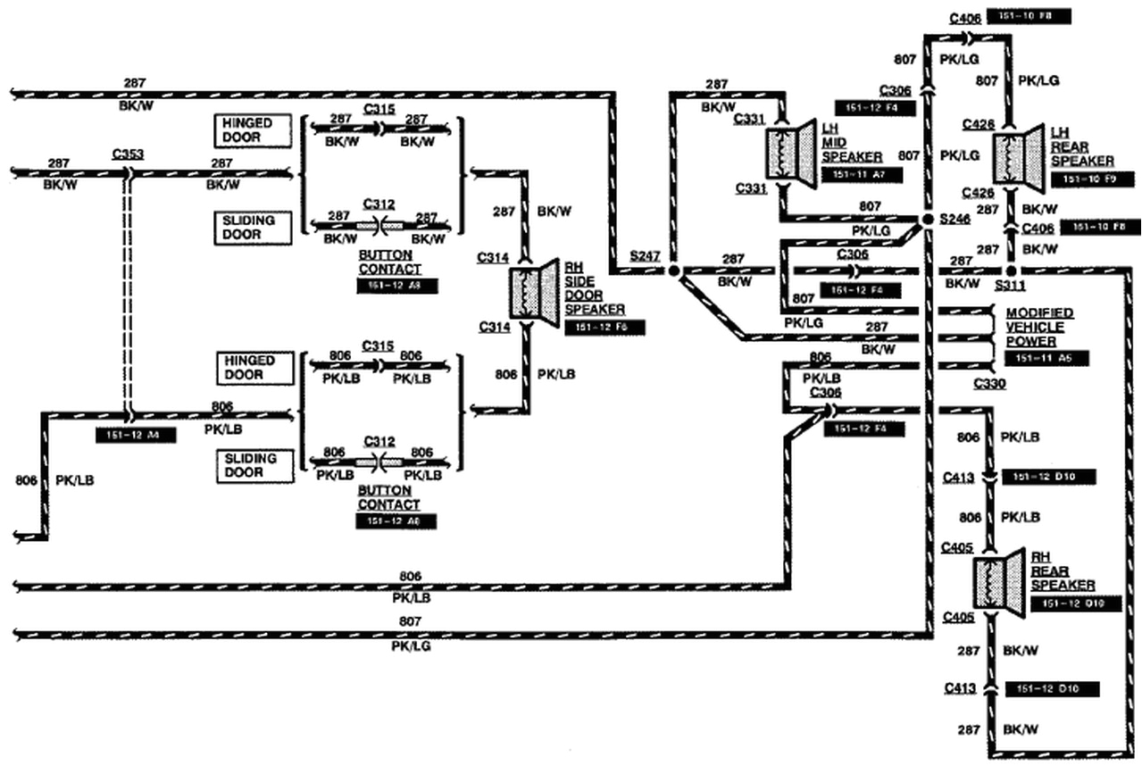 1998 ford F150 Pickup Truck Car Radio Wiring Diagram 1998 ford F 150 Wiring Schematic Wiring Diagram Mega
