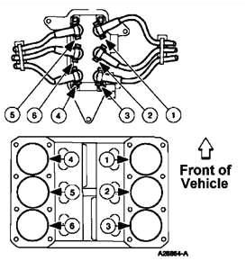 1998 ford F150 Spark Plug Wire Diagram solved 2003 Spark Plug Wire Diagram to Coil 4 2 Liter V6 Fixya
