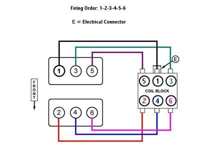 spark plug wiring diagram 2001town zaraki 43 jpg
