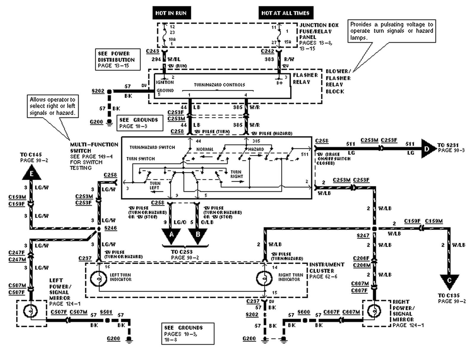 1998 ford f 150 turn signal wiring diagram wiring diagram database wiring diagram database on my